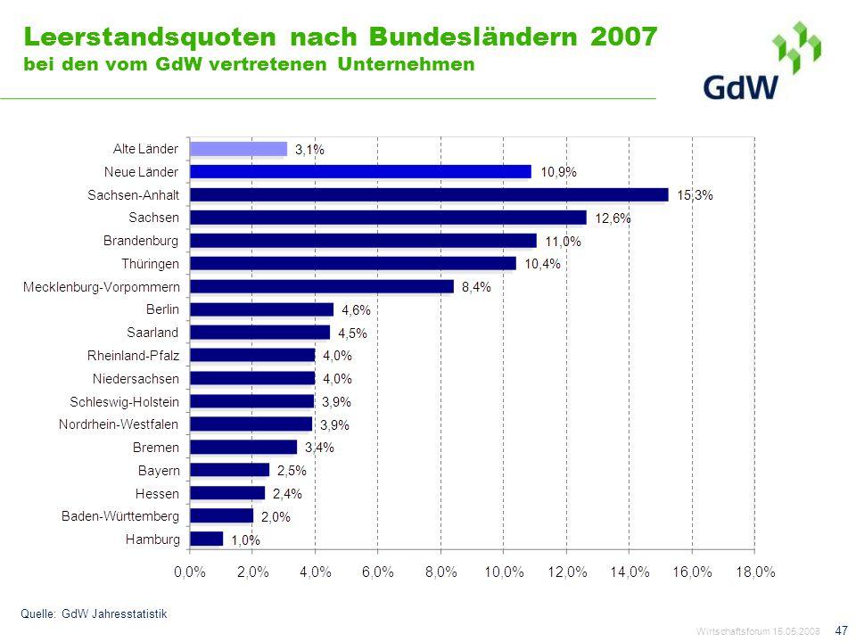 Leerstandsquoten nach Bundesländern 2007 bei den vom GdW vertretenen Unternehmen