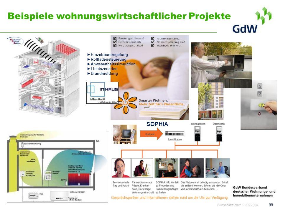 Beispiele wohnungswirtschaftlicher Projekte