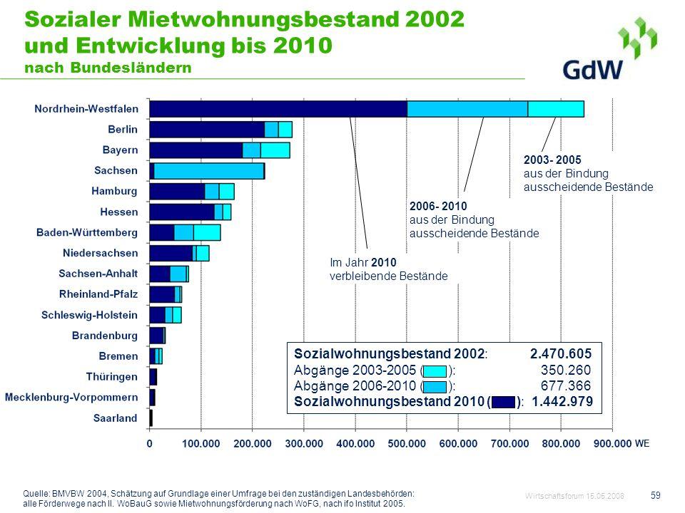 Sozialer Mietwohnungsbestand 2002 und Entwicklung bis 2010 nach Bundesländern