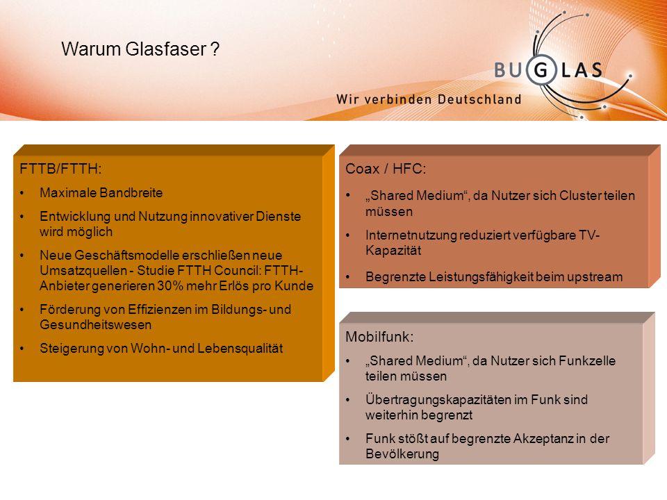 Warum Glasfaser FTTB/FTTH: Coax / HFC: