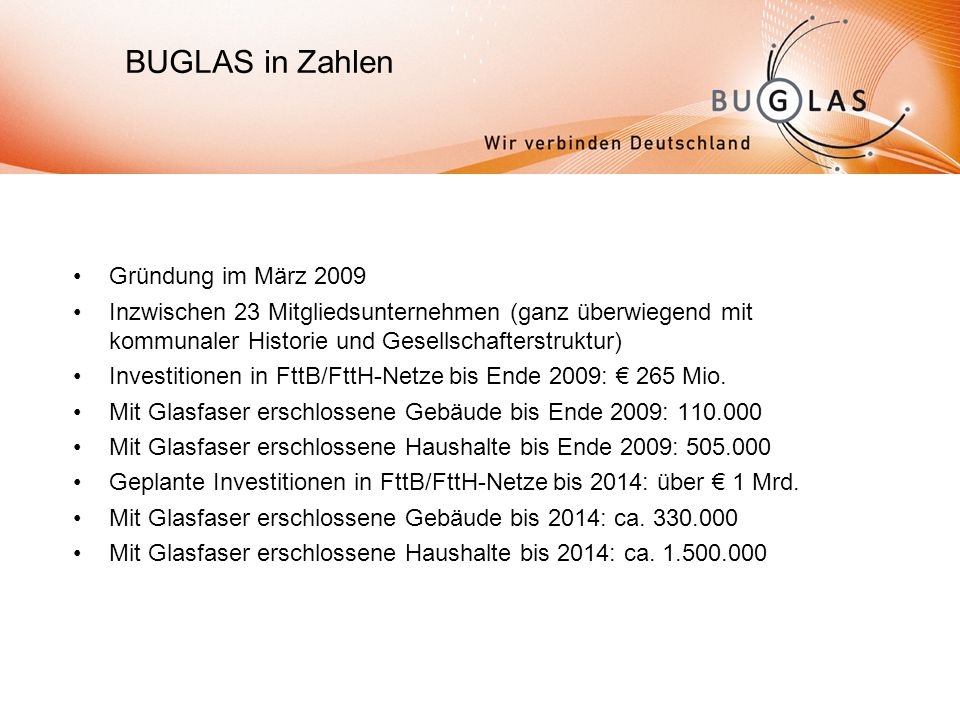 BUGLAS in Zahlen Gründung im März 2009