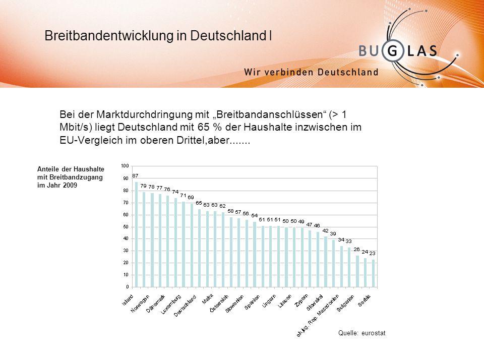 Breitbandentwicklung in Deutschland I