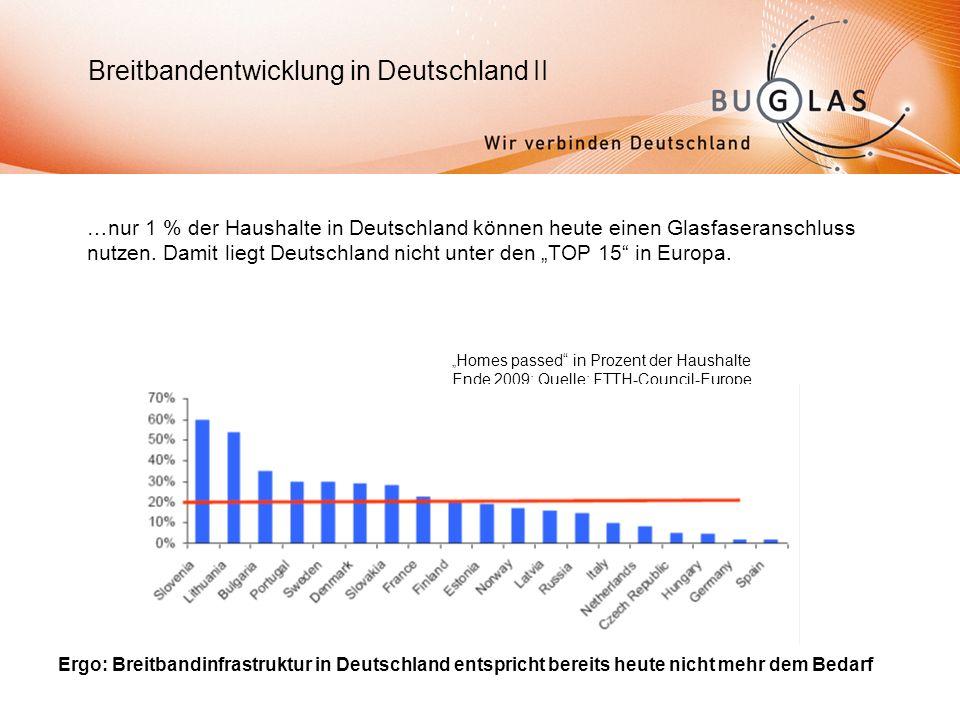 Breitbandentwicklung in Deutschland II