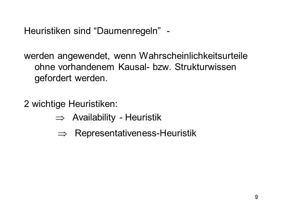 Heuristiken sind Daumenregeln -