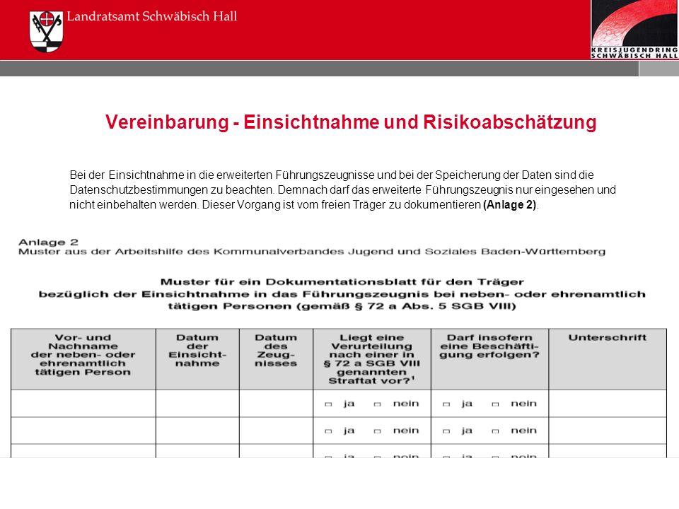 Vereinbarung - Einsichtnahme und Risikoabschätzung