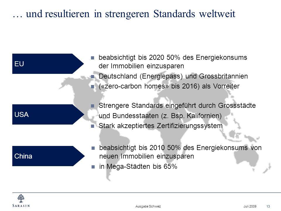 … und resultieren in strengeren Standards weltweit