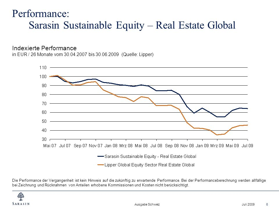Performance: Sarasin Sustainable Equity – Real Estate Global