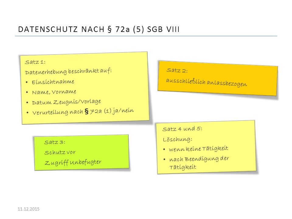 Datenschutz nach § 72a (5) SGB VIII