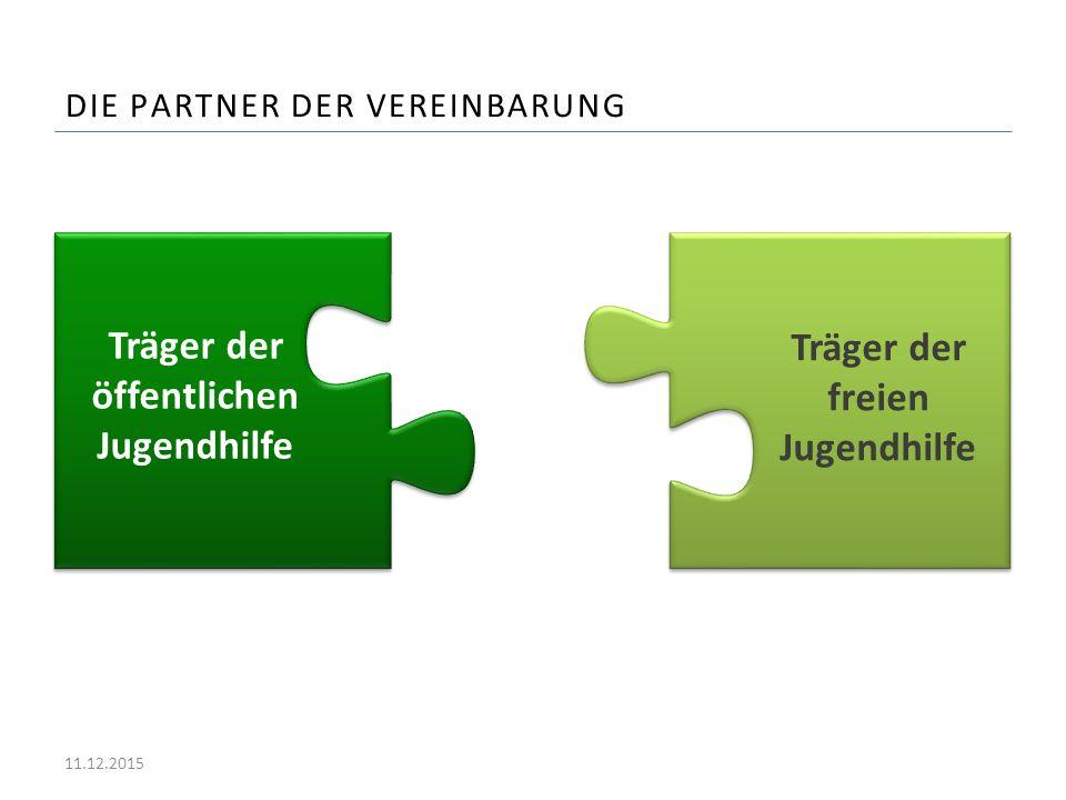 Die Partner der Vereinbarung
