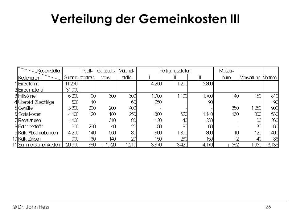 Verteilung der Gemeinkosten III