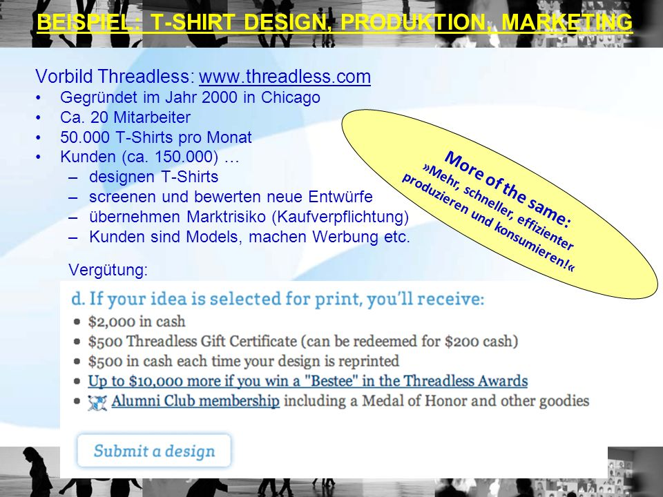 BEISPIEL: T-SHIRT DESIGN, PRODUKTION, MARKETING