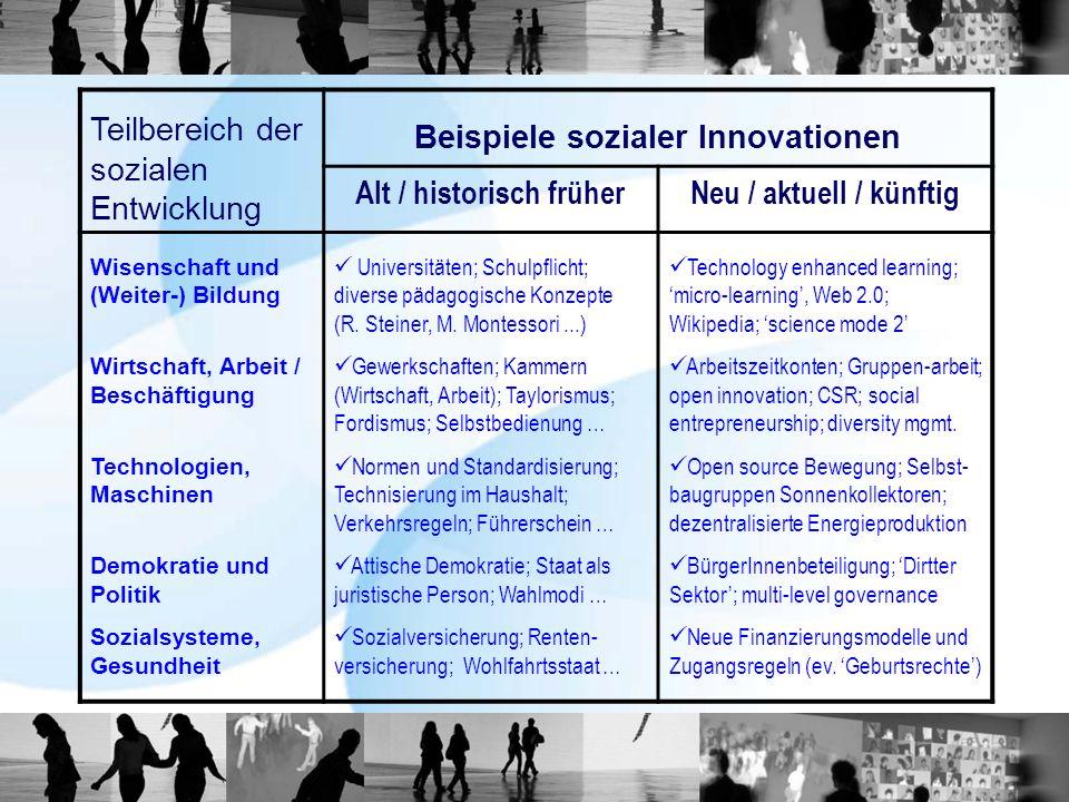Beispiele sozialer Innovationen Alt / historisch früher