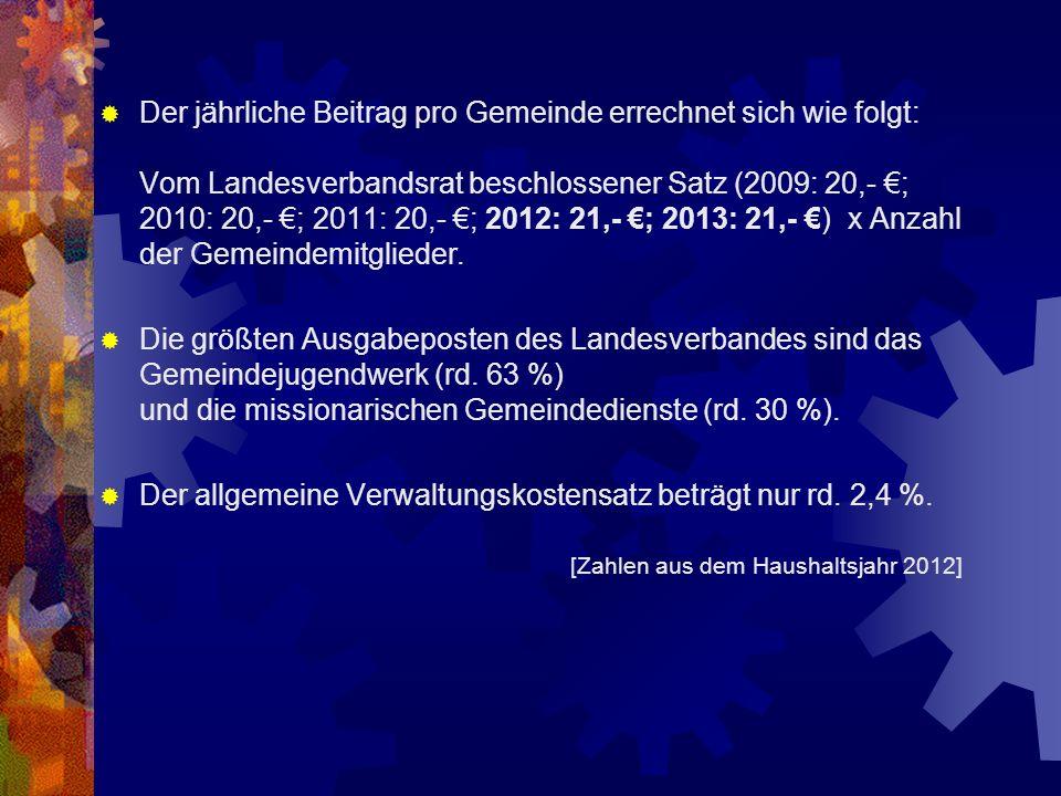 Der allgemeine Verwaltungskostensatz beträgt nur rd. 2,4 %.