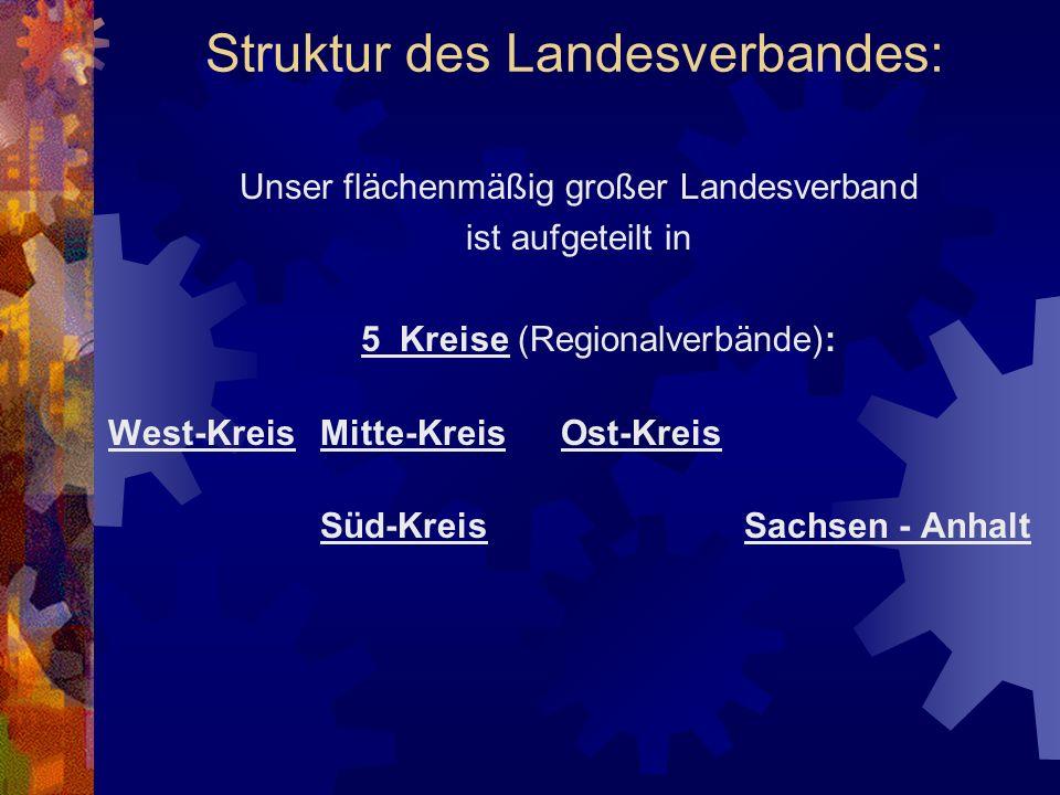 Struktur des Landesverbandes: