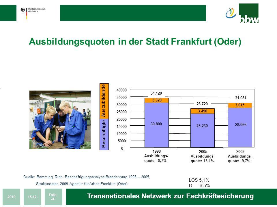Ausbildungsquoten in der Stadt Frankfurt (Oder)