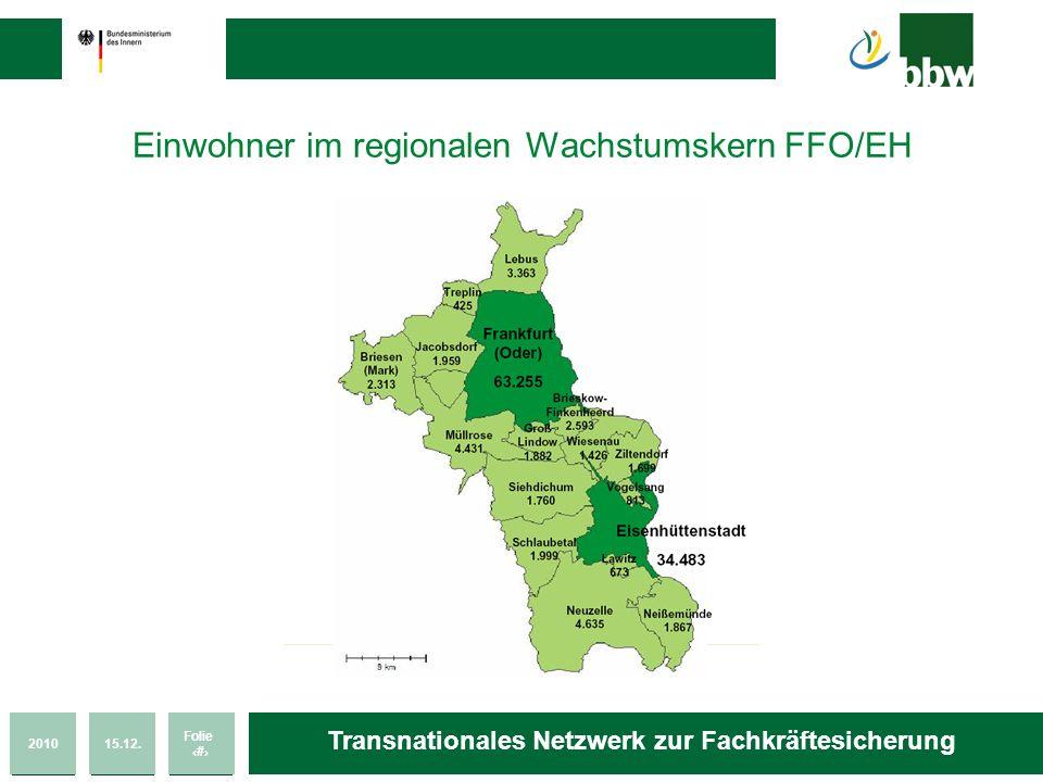 Einwohner im regionalen Wachstumskern FFO/EH
