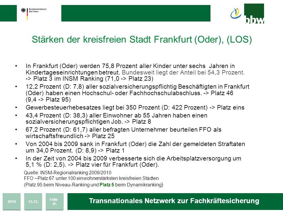 Stärken der kreisfreien Stadt Frankfurt (Oder), (LOS)