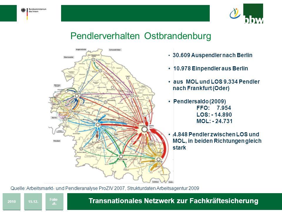 Pendlerverhalten Ostbrandenburg