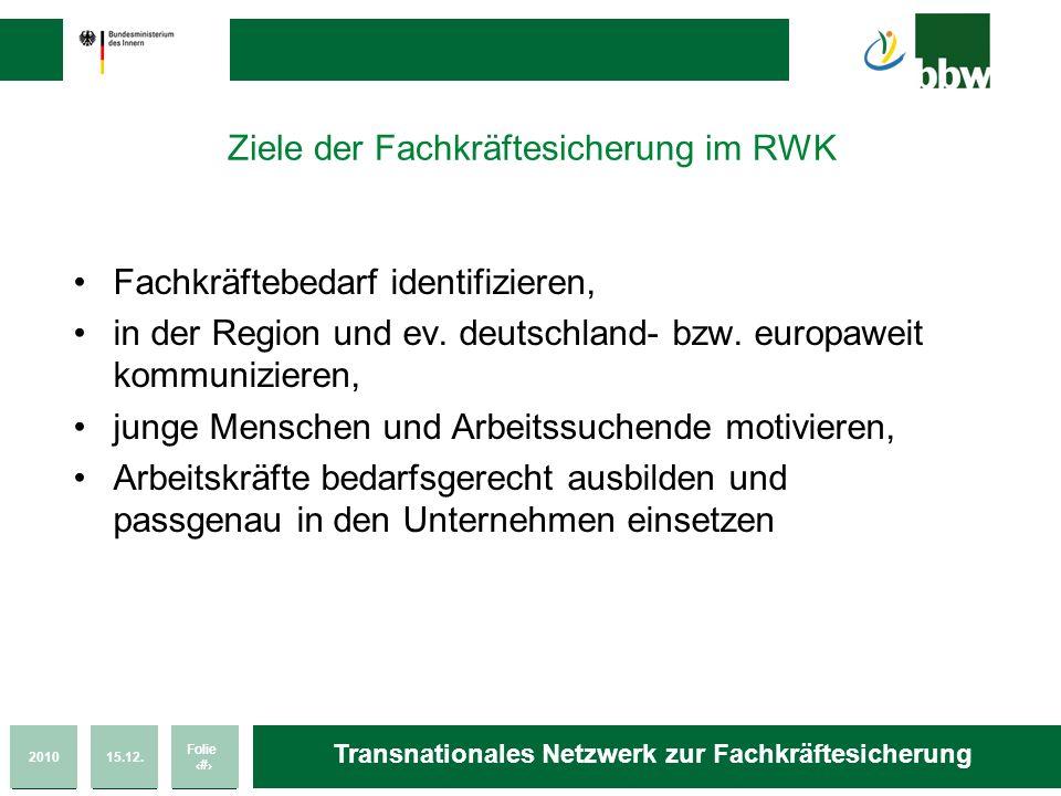 Ziele der Fachkräftesicherung im RWK