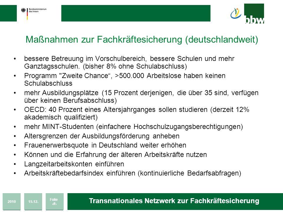 Maßnahmen zur Fachkräftesicherung (deutschlandweit)