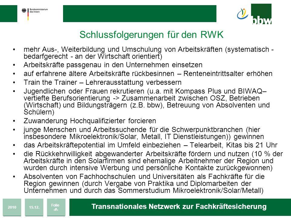 Schlussfolgerungen für den RWK