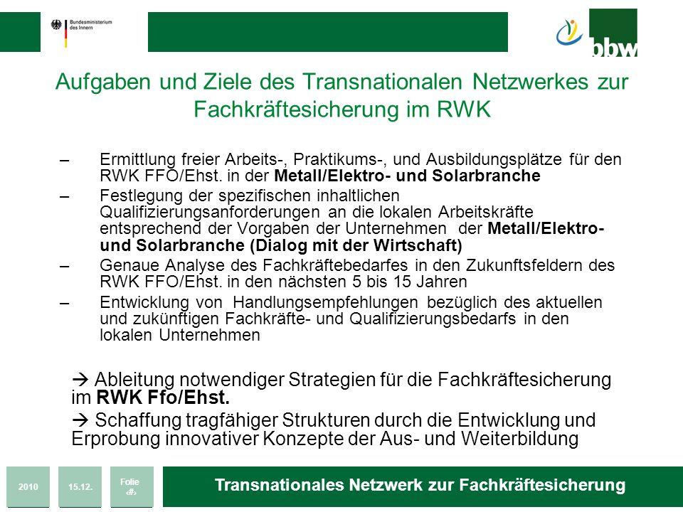 Aufgaben und Ziele des Transnationalen Netzwerkes zur Fachkräftesicherung im RWK
