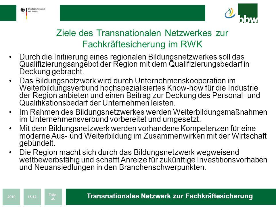 Ziele des Transnationalen Netzwerkes zur Fachkräftesicherung im RWK