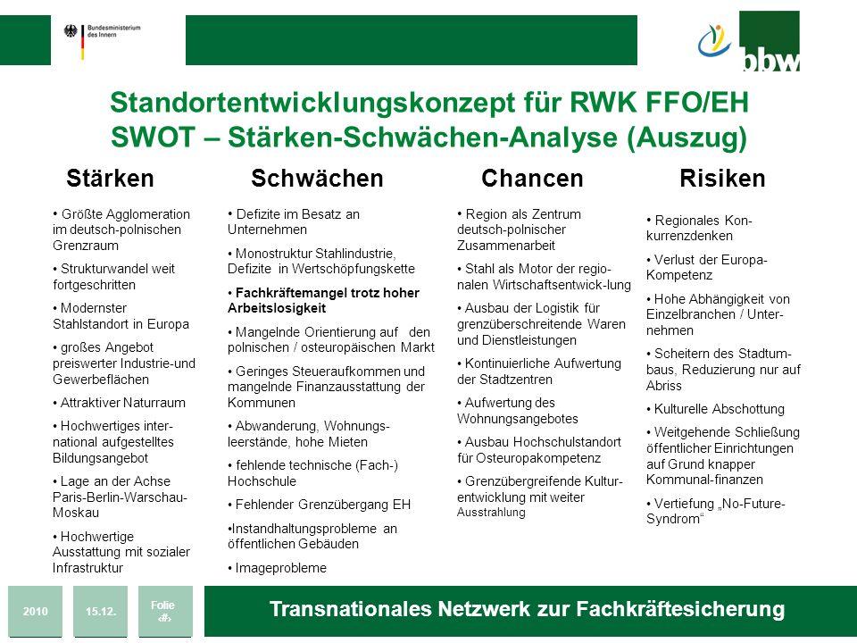 Standortentwicklungskonzept für RWK FFO/EH SWOT – Stärken-Schwächen-Analyse (Auszug)