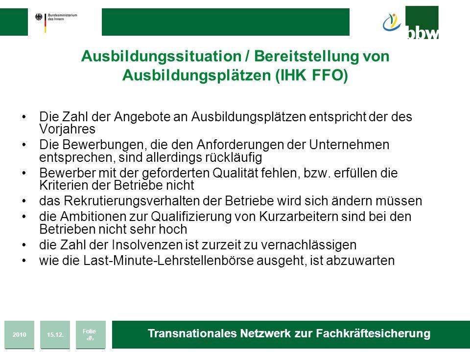 Ausbildungssituation / Bereitstellung von Ausbildungsplätzen (IHK FFO)
