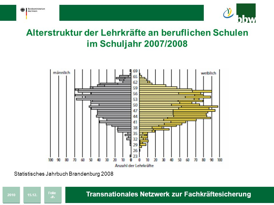 Alterstruktur der Lehrkräfte an beruflichen Schulen im Schuljahr 2007/2008