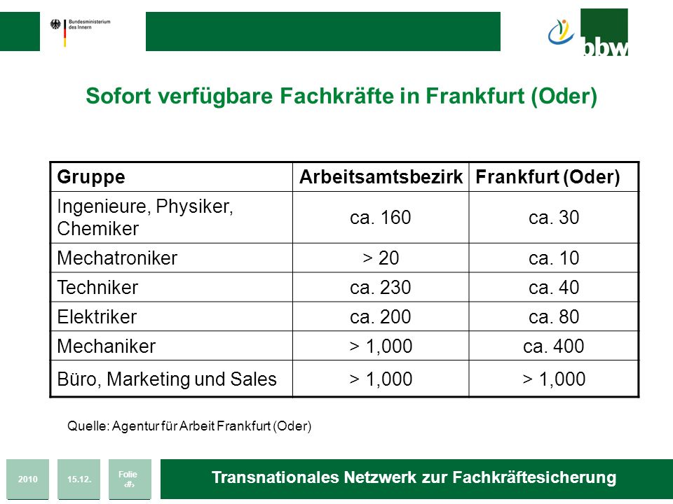 Sofort verfügbare Fachkräfte in Frankfurt (Oder)
