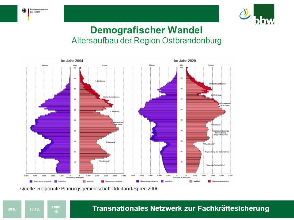Demografischer Wandel Altersaufbau der Region Ostbrandenburg