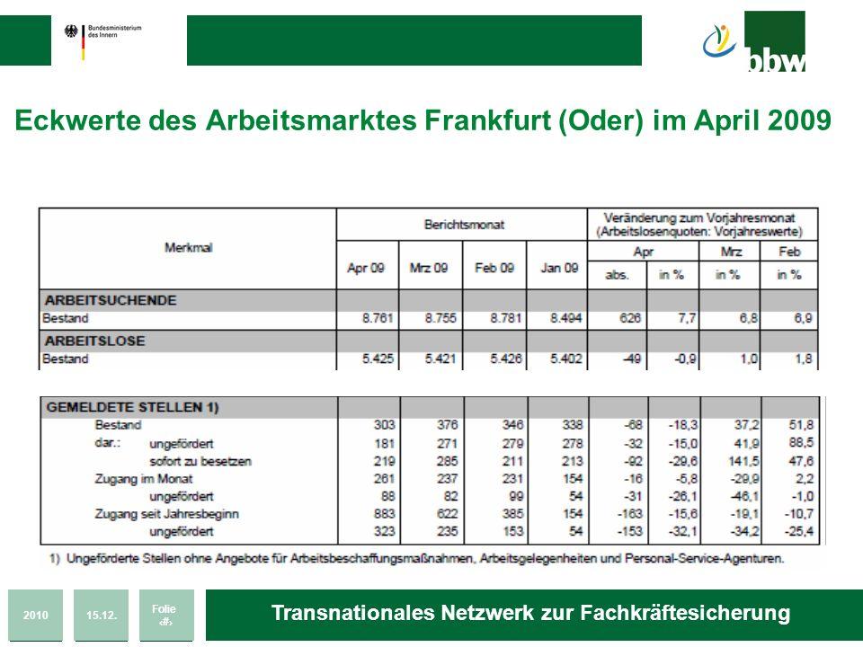 Eckwerte des Arbeitsmarktes Frankfurt (Oder) im April 2009