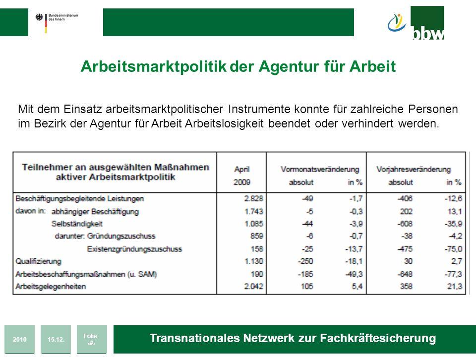 Arbeitsmarktpolitik der Agentur für Arbeit