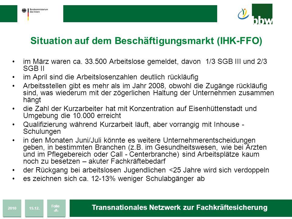 Situation auf dem Beschäftigungsmarkt (IHK-FFO)