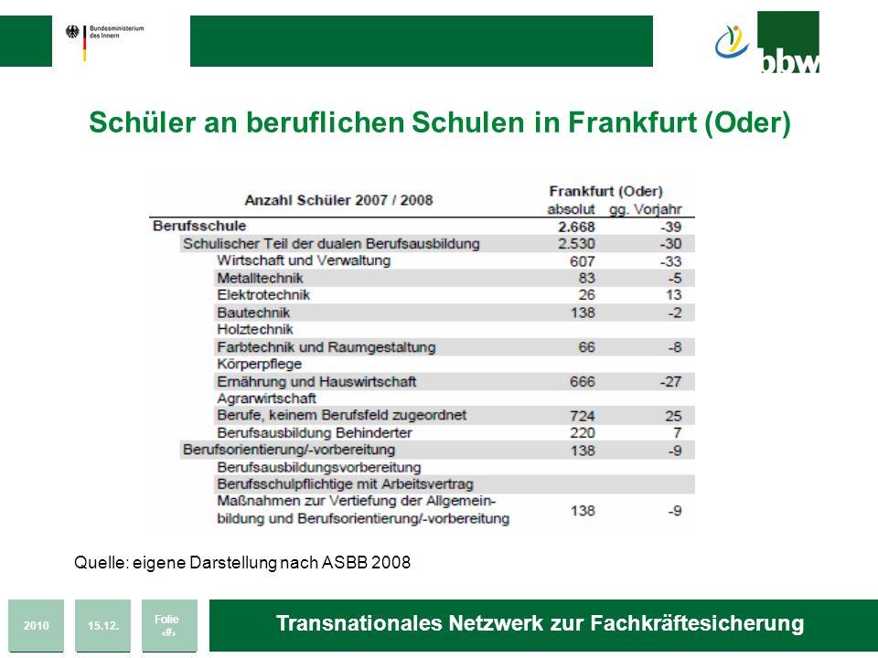 Schüler an beruflichen Schulen in Frankfurt (Oder)