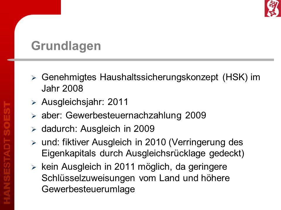 Grundlagen Genehmigtes Haushaltssicherungskonzept (HSK) im Jahr 2008