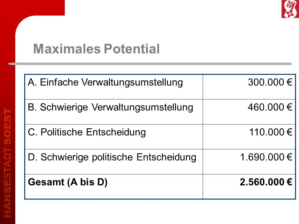 Maximales Potential A. Einfache Verwaltungsumstellung 300.000 €