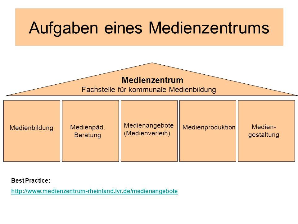 Aufgaben eines Medienzentrums
