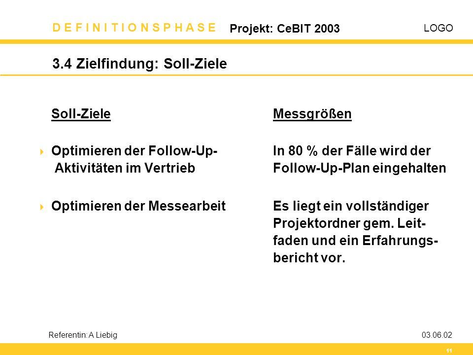 3.4 Zielfindung: Soll-Ziele