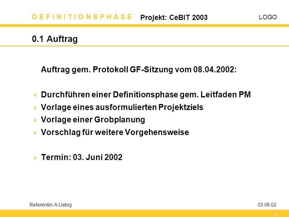 0.1 Auftrag Auftrag gem. Protokoll GF-Sitzung vom 08.04.2002: