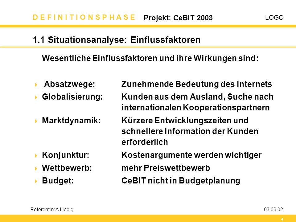 1.1 Situationsanalyse: Einflussfaktoren