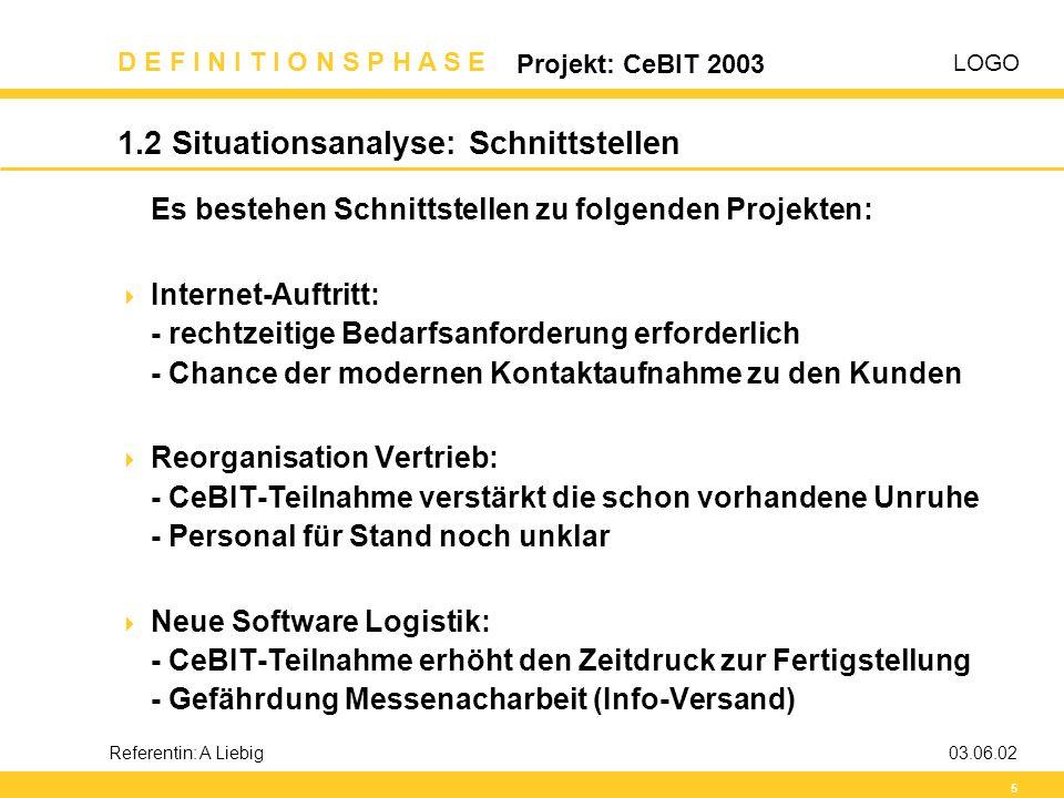 1.2 Situationsanalyse: Schnittstellen