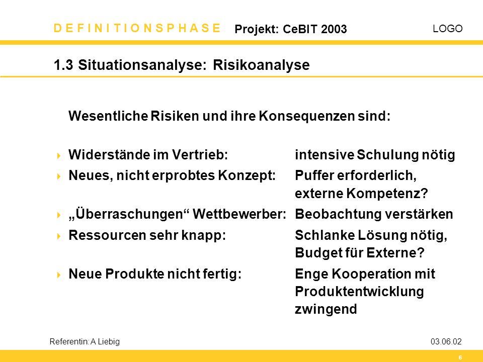 1.3 Situationsanalyse: Risikoanalyse