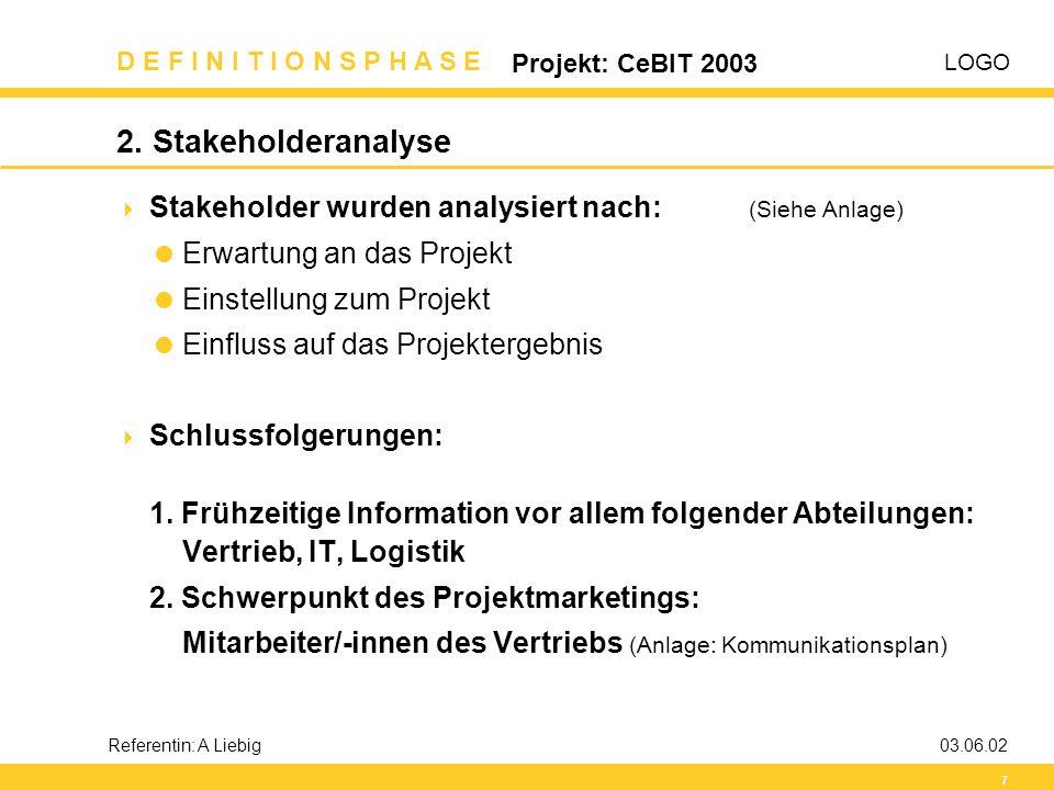 2. Stakeholderanalyse Stakeholder wurden analysiert nach: (Siehe Anlage) Erwartung an das Projekt.
