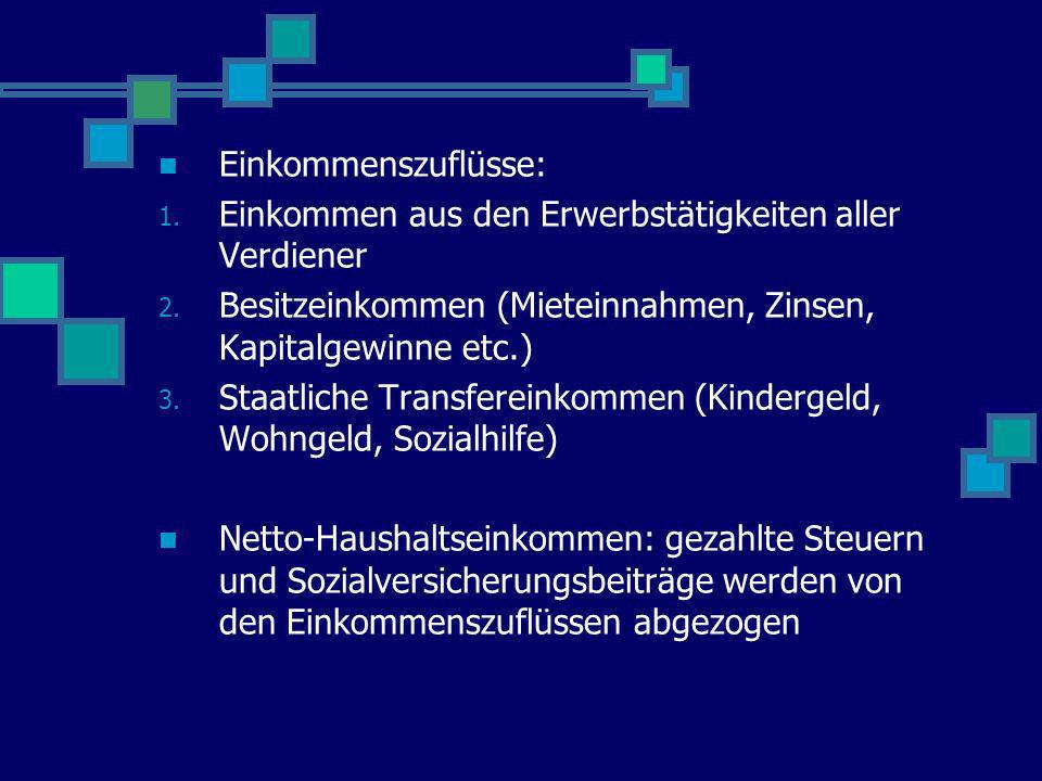 Ziemlich Zwei Verdiener Mehr Jobs Arbeitsblatt Zeitgenössisch ...