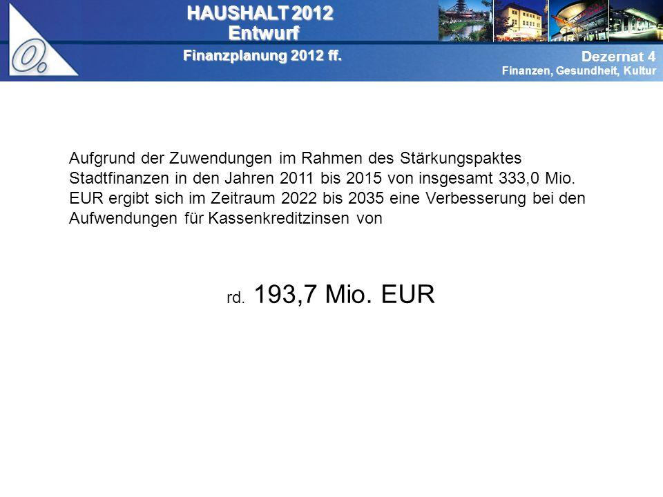 HAUSHALT 2012 Entwurf. Finanzplanung 2012 ff.