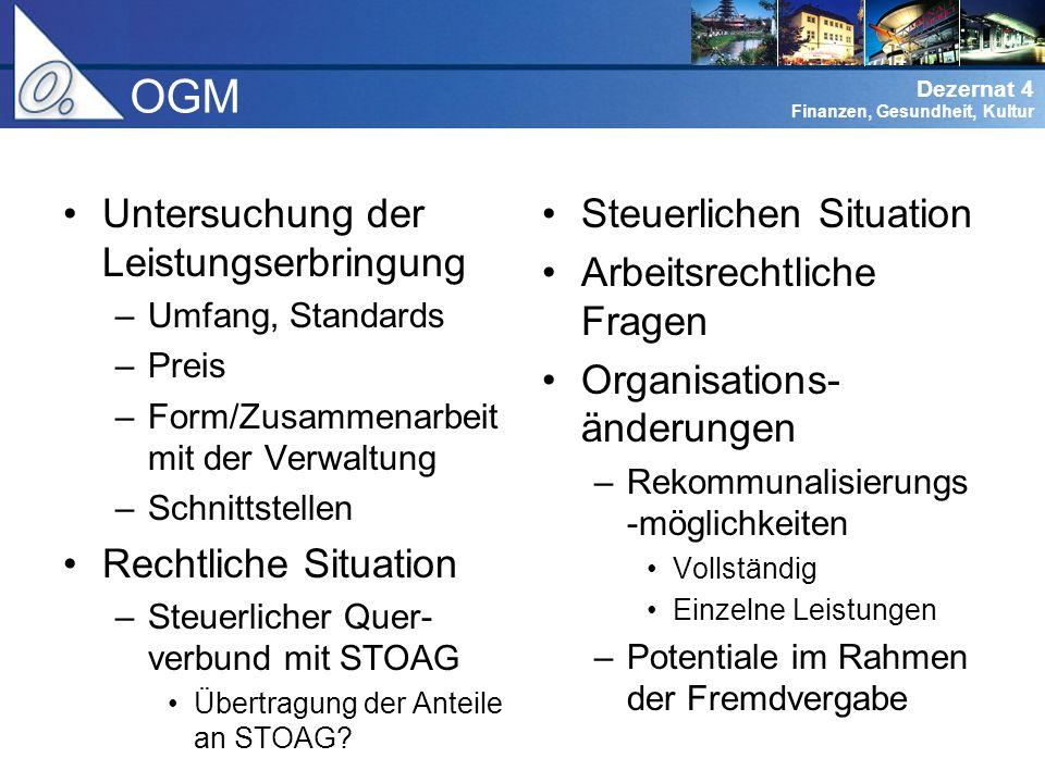OGM Untersuchung der Leistungserbringung Rechtliche Situation