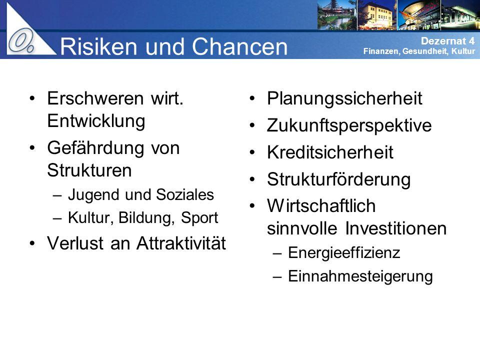 Risiken und Chancen Erschweren wirt. Entwicklung