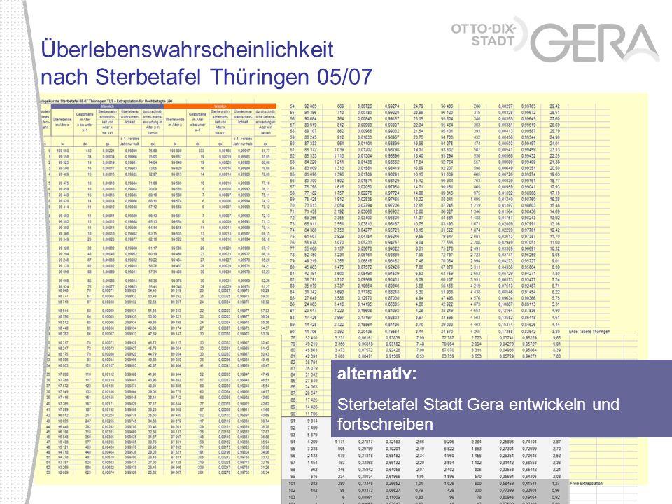 Überlebenswahrscheinlichkeit nach Sterbetafel Thüringen 05/07